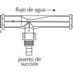 Inyector Ventury