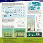 Controlador AQUA_brochure