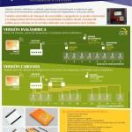 Smart_Cycle_brochure